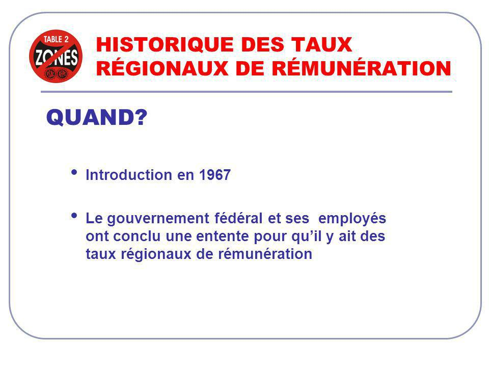 HISTORIQUE DES TAUX RÉGIONAUX DE RÉMUNÉRATION POURQUOI.