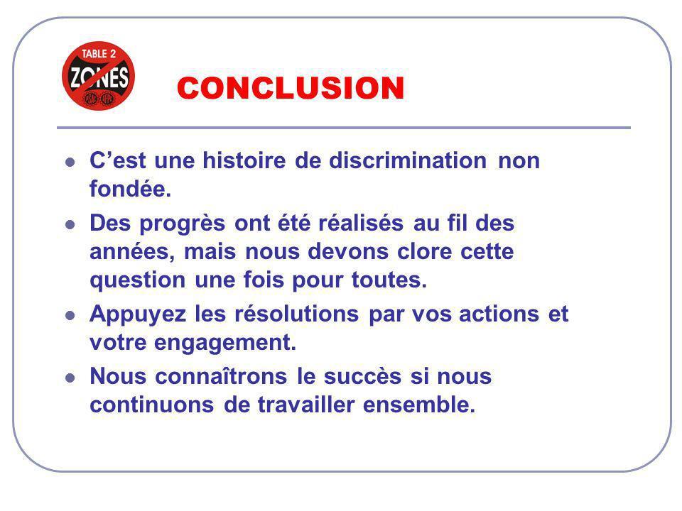 CONCLUSION Cest une histoire de discrimination non fondée.