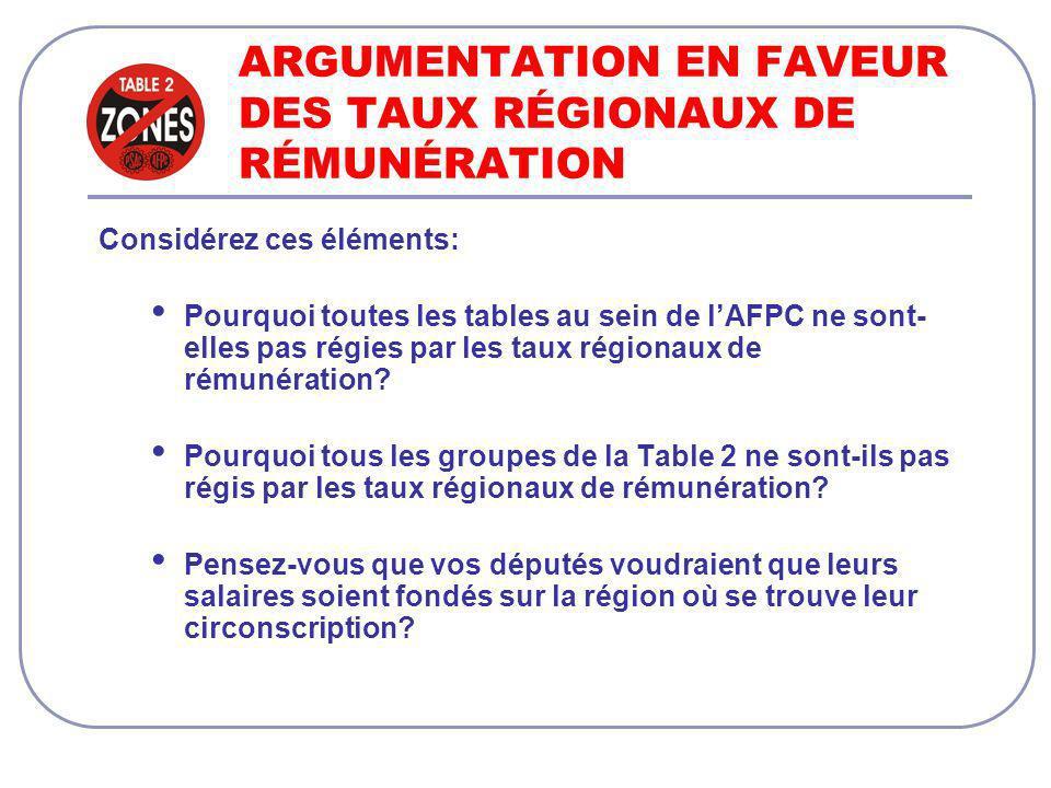 ARGUMENTATION EN FAVEUR DES TAUX RÉGIONAUX DE RÉMUNÉRATION Considérez ces éléments: Pourquoi toutes les tables au sein de lAFPC ne sont- elles pas régies par les taux régionaux de rémunération.