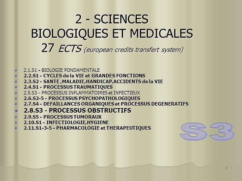 1 2 - SCIENCES BIOLOGIQUES ET MEDICALES 27 ECTS (european credits transfert system) 2.1.S1 - BIOLOGIE FONDAMENTALE 2.1.S1 - BIOLOGIE FONDAMENTALE 2.2.