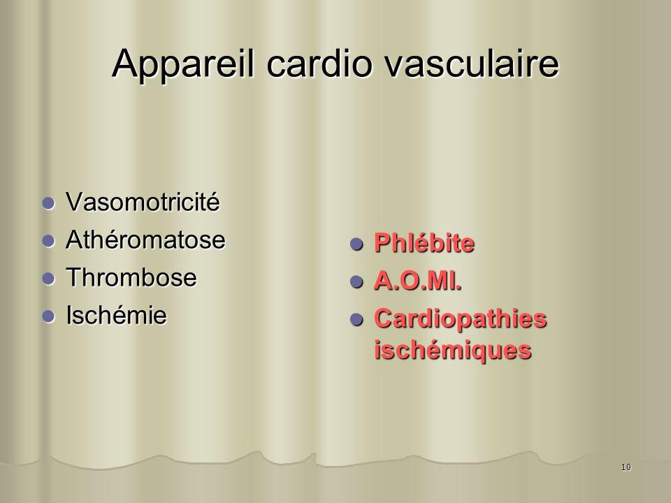 10 Appareil cardio vasculaire Vasomotricité Vasomotricité Athéromatose Athéromatose Thrombose Thrombose Ischémie Ischémie Phlébite Phlébite A.O.MI. A.