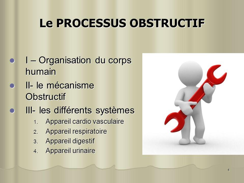 4 Le PROCESSUS OBSTRUCTIF I – Organisation du corps humain I – Organisation du corps humain II- le mécanisme Obstructif II- le mécanisme Obstructif II
