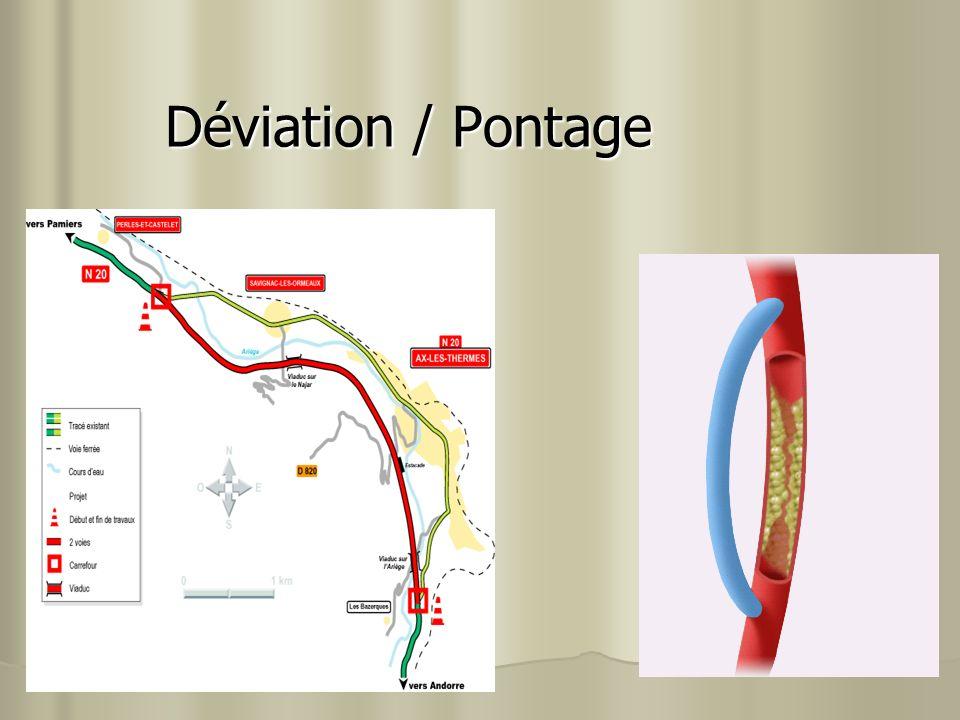 8 Déviation / Pontage