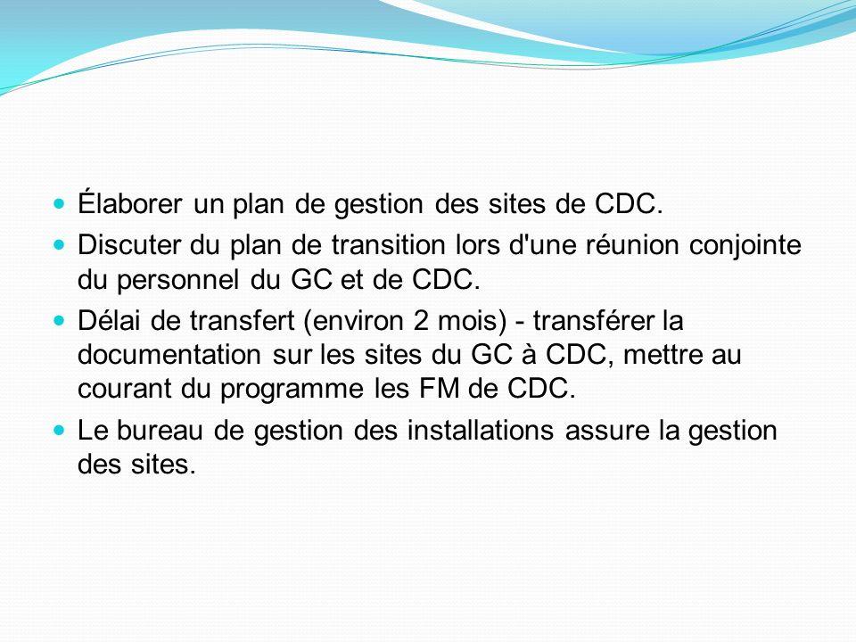 Élaborer un plan de gestion des sites de CDC. Discuter du plan de transition lors d'une réunion conjointe du personnel du GC et de CDC. Délai de trans