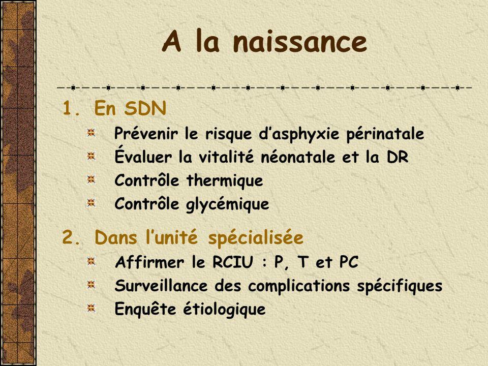 A la naissance 1.En SDN Prévenir le risque dasphyxie périnatale Évaluer la vitalité néonatale et la DR Contrôle thermique Contrôle glycémique 2.Dans l