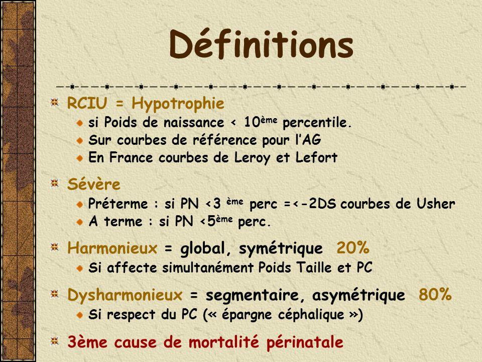 CLINIQUE (1) Fœtus « araignée »: RCIU dysharmonieux.