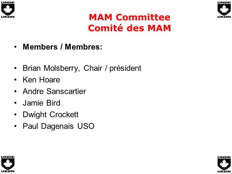MAM Committee Comité des MAM Members / Membres: Brian Molsberry, Chair / président Ken Hoare Andre Sanscartier Jamie Bird Dwight Crockett Paul Dagenais USO