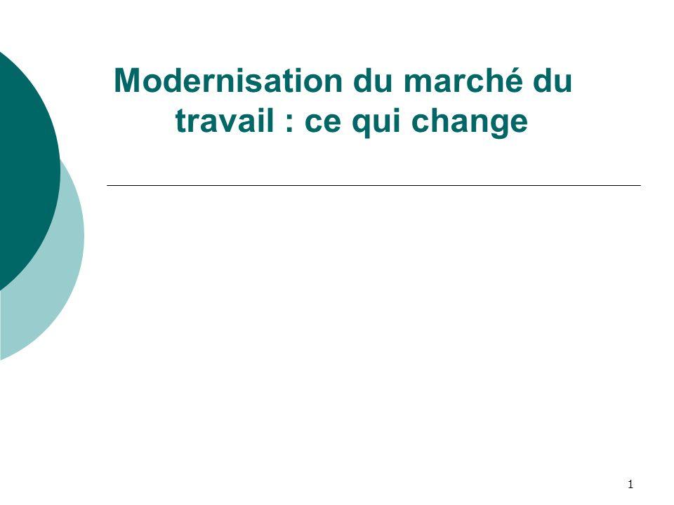 1 Modernisation du marché du travail : ce qui change