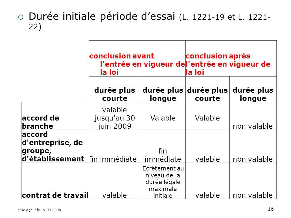 Mise à jour le 19-09-2008 16 Durée initiale période dessai (L.