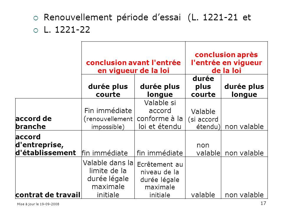 Mise à jour le 19-09-2008 17 Renouvellement période dessai (L.
