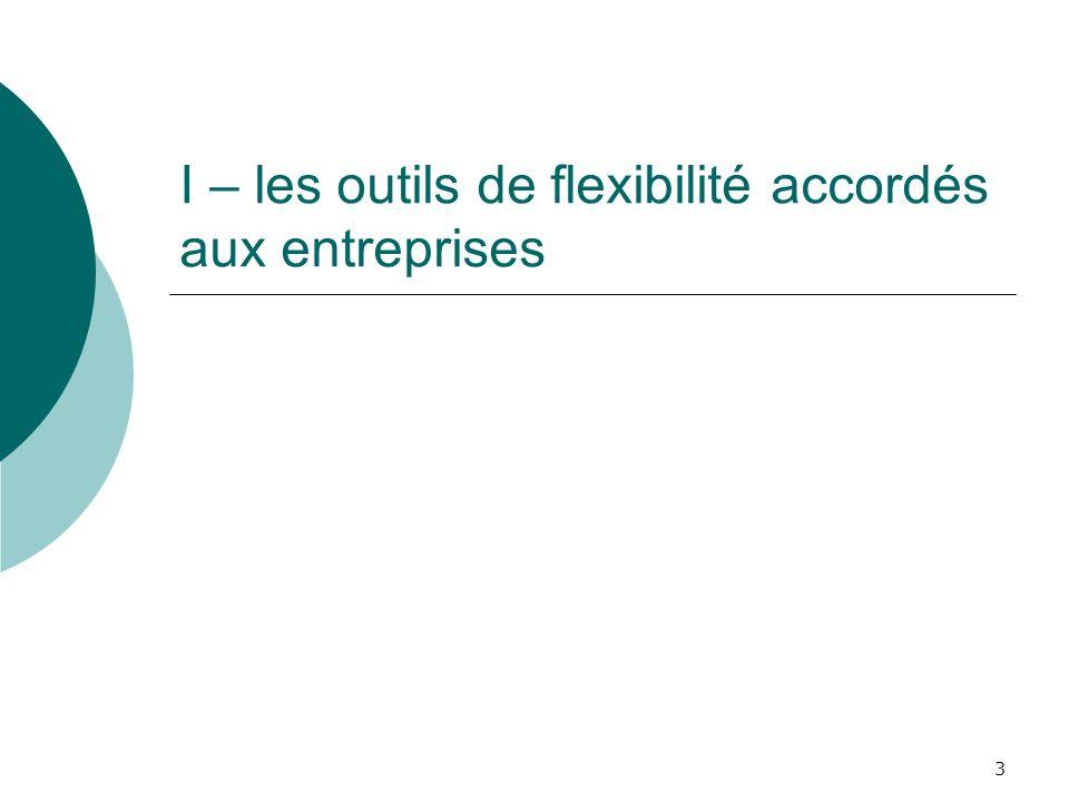 3 I – les outils de flexibilité accordés aux entreprises