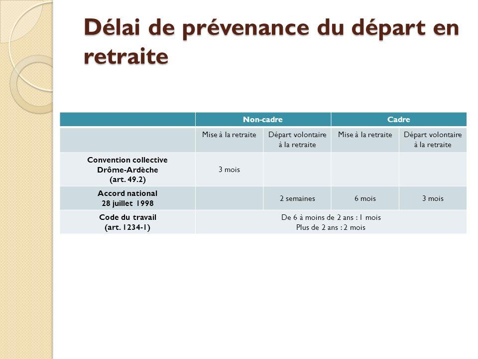 Délai de prévenance du départ en retraite Non-cadreCadre Mise à la retraiteDépart volontaire à la retraite Mise à la retraiteDépart volontaire à la retraite Convention collective Drôme-Ardèche (art.