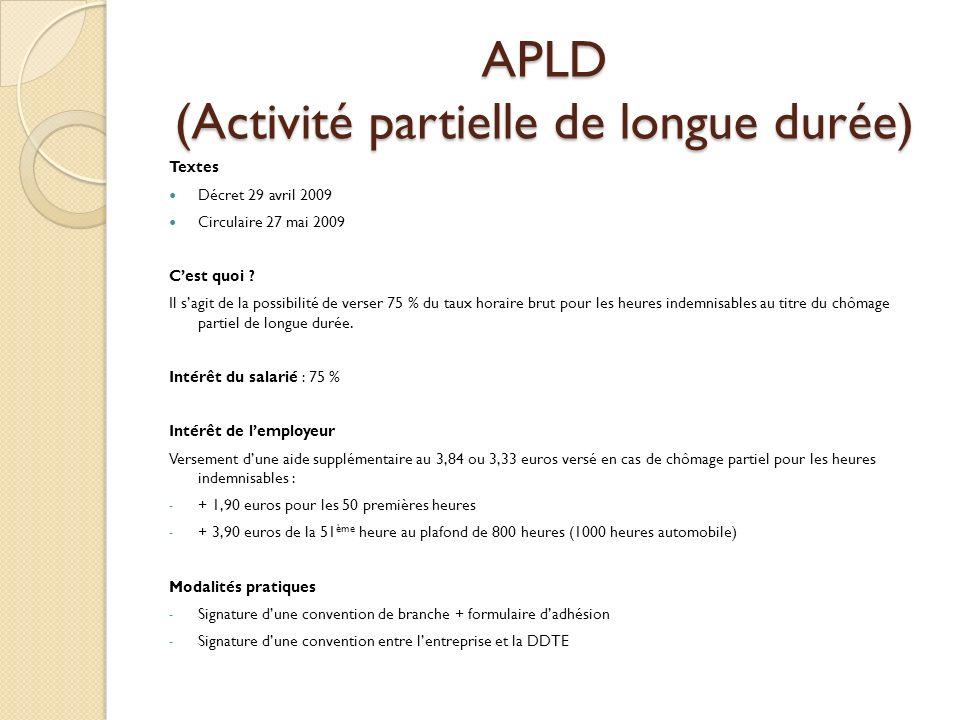 APLD (Activité partielle de longue durée) Textes Décret 29 avril 2009 Circulaire 27 mai 2009 Cest quoi ? Il sagit de la possibilité de verser 75 % du