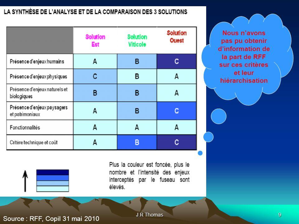 J.R Thomas9 Nous navons pas pu obtenir dinformation de la part de RFF sur ces critères et leur hiérarchisation Source : RFF, Copil 31 mai 2010