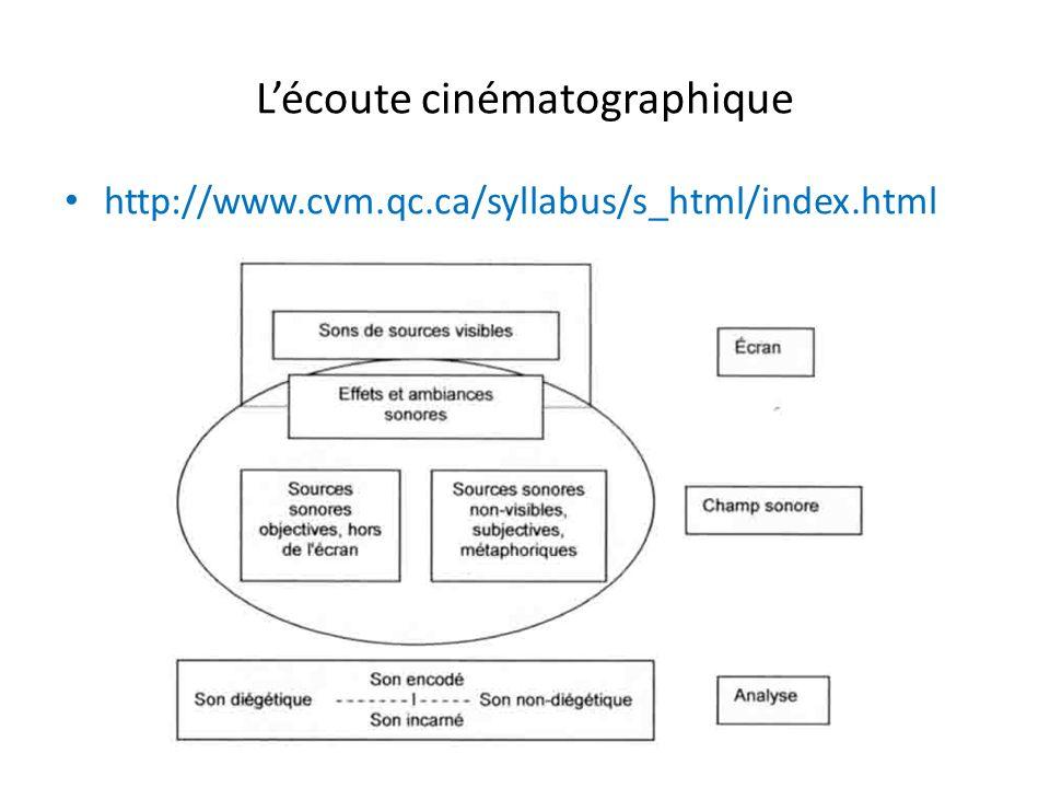 Lécoute cinématographique http://www.cvm.qc.ca/syllabus/s_html/index.html