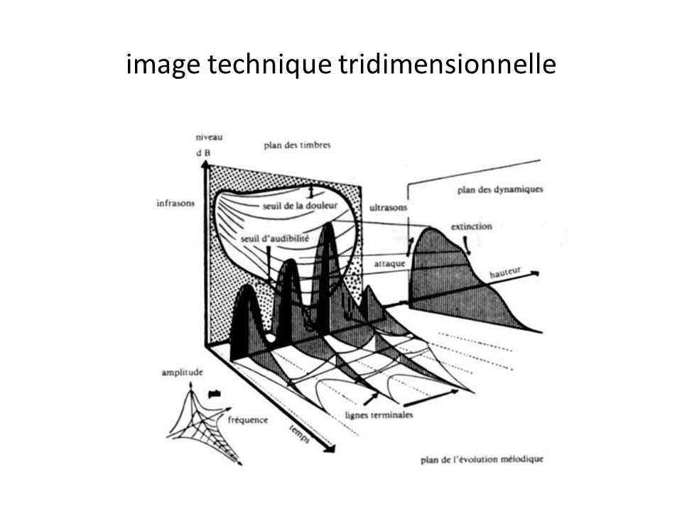 image technique tridimensionnelle