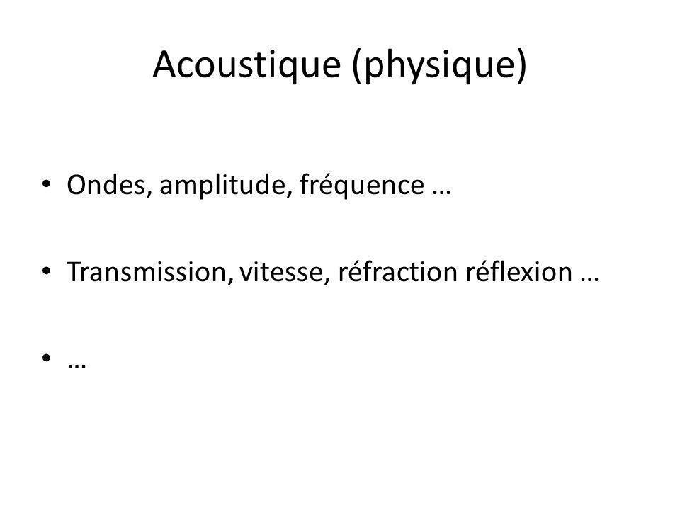 Acoustique (physique) Ondes, amplitude, fréquence … Transmission, vitesse, réfraction réflexion … …