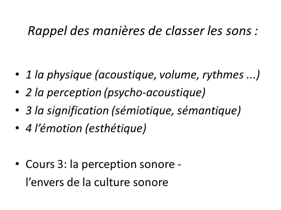 Rappel des manières de classer les sons : 1 la physique (acoustique, volume, rythmes...) 2 la perception (psycho-acoustique) 3 la signification (sémio