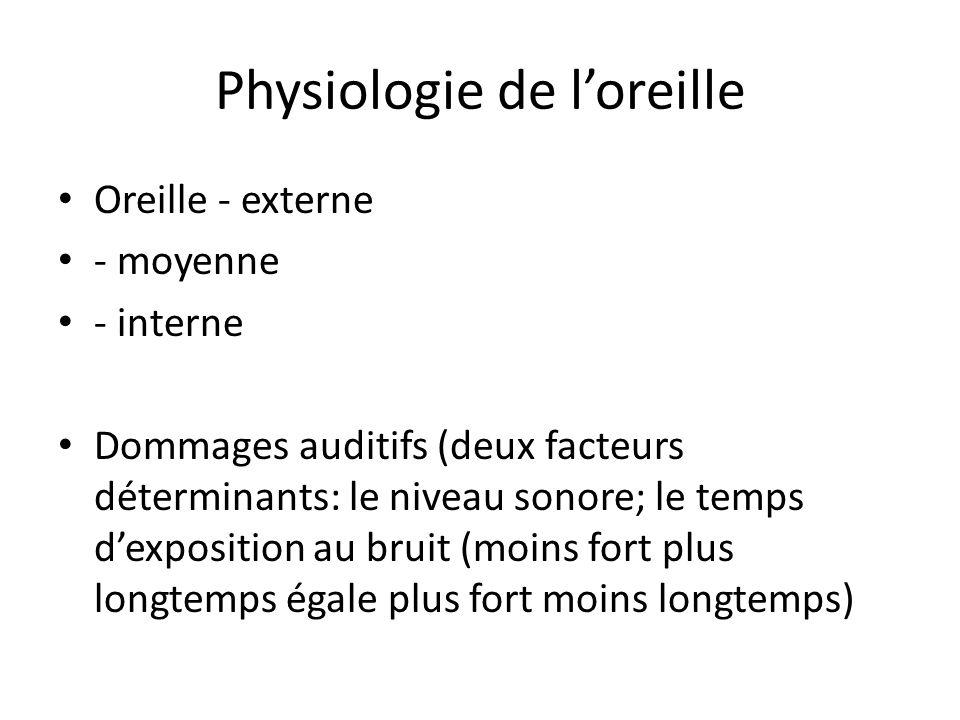 Physiologie de loreille Oreille - externe - moyenne - interne Dommages auditifs (deux facteurs déterminants: le niveau sonore; le temps dexposition au
