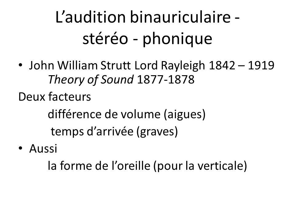 La perception de lespace sonore (PS ch10) - figure, fond / champ sonore - mélodie, harmonie / pièce orchestrée - signal repère, tonalité / paysage sonore S.
