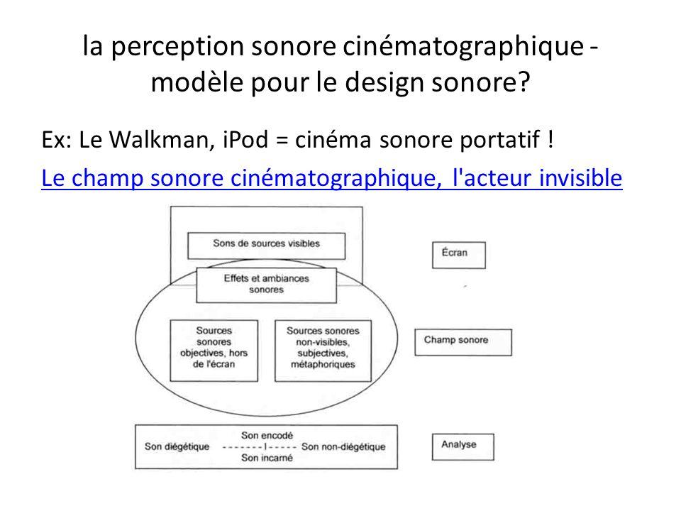 la perception sonore cinématographique - modèle pour le design sonore.