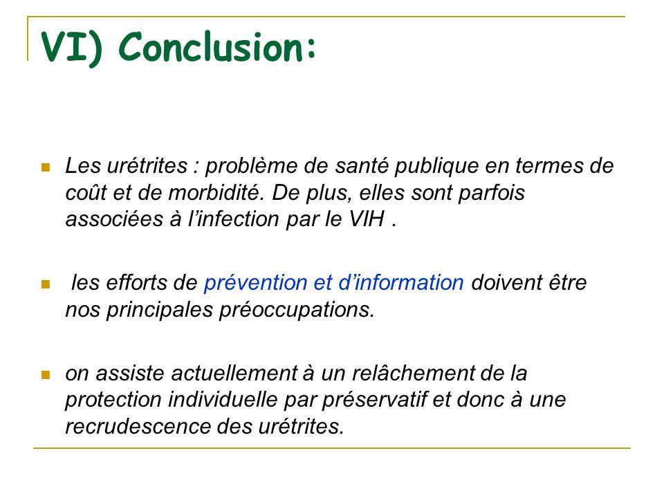 VI) Conclusion: Les urétrites : problème de santé publique en termes de coût et de morbidité. De plus, elles sont parfois associées à linfection par l