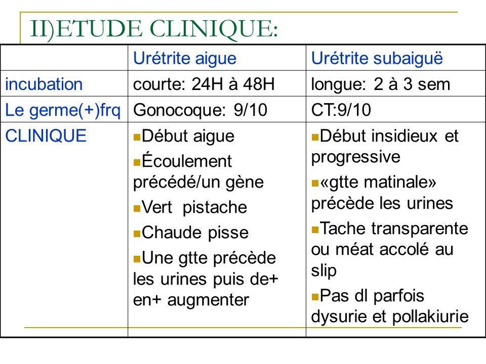 II)ETUDE CLINIQUE: Urétrite aigueUrétrite subaiguë incubationcourte: 24H à 48Hlongue: 2 à 3 sem Le germe(+)frqGonocoque: 9/10CT:9/10 CLINIQUE Début ai