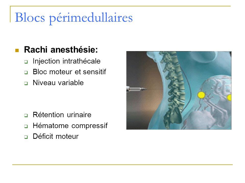 Blocs périmedullaires Rachi anesthésie: Injection intrathécale Bloc moteur et sensitif Niveau variable Rétention urinaire Hématome compressif Déficit