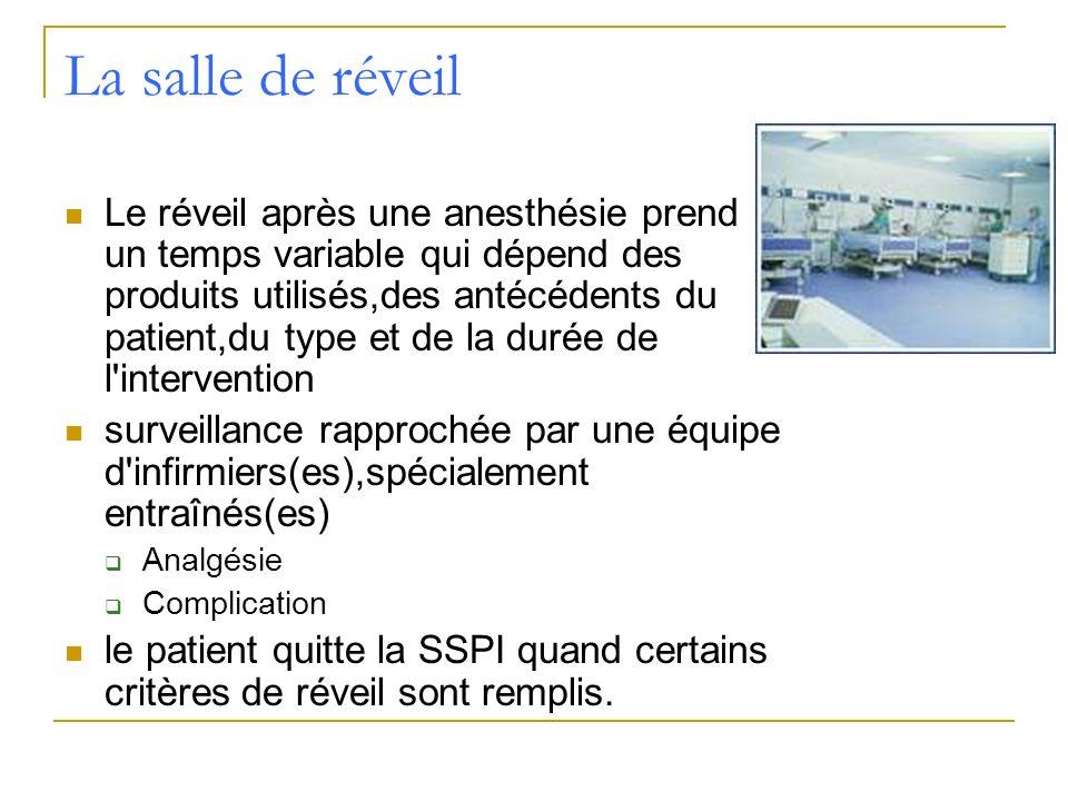 La salle de réveil Le réveil après une anesthésie prend un temps variable qui dépend des produits utilisés,des antécédents du patient,du type et de la