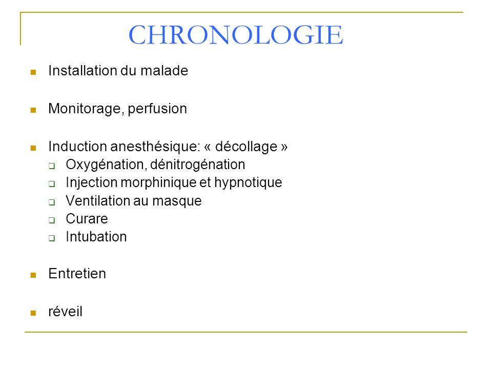 CHRONOLOGIE Installation du malade Monitorage, perfusion Induction anesthésique: « décollage » Oxygénation, dénitrogénation Injection morphinique et h
