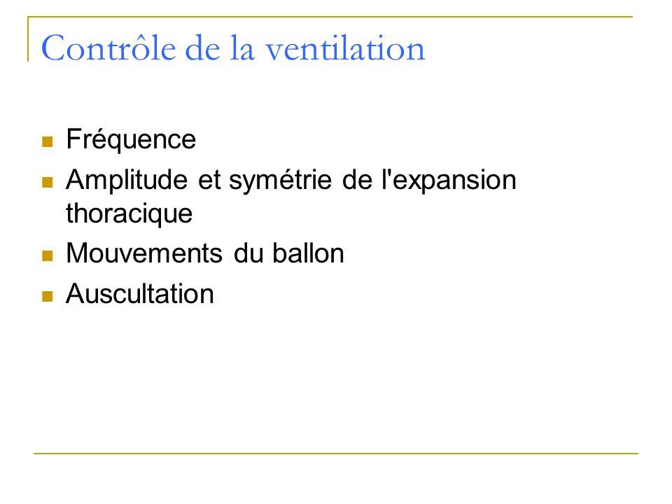 Contrôle de la ventilation Fréquence Amplitude et symétrie de l'expansion thoracique Mouvements du ballon Auscultation