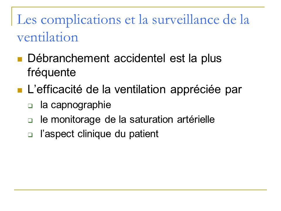 Les complications et la surveillance de la ventilation Débranchement accidentel est la plus fréquente Lefficacité de la ventilation appréciée par la c