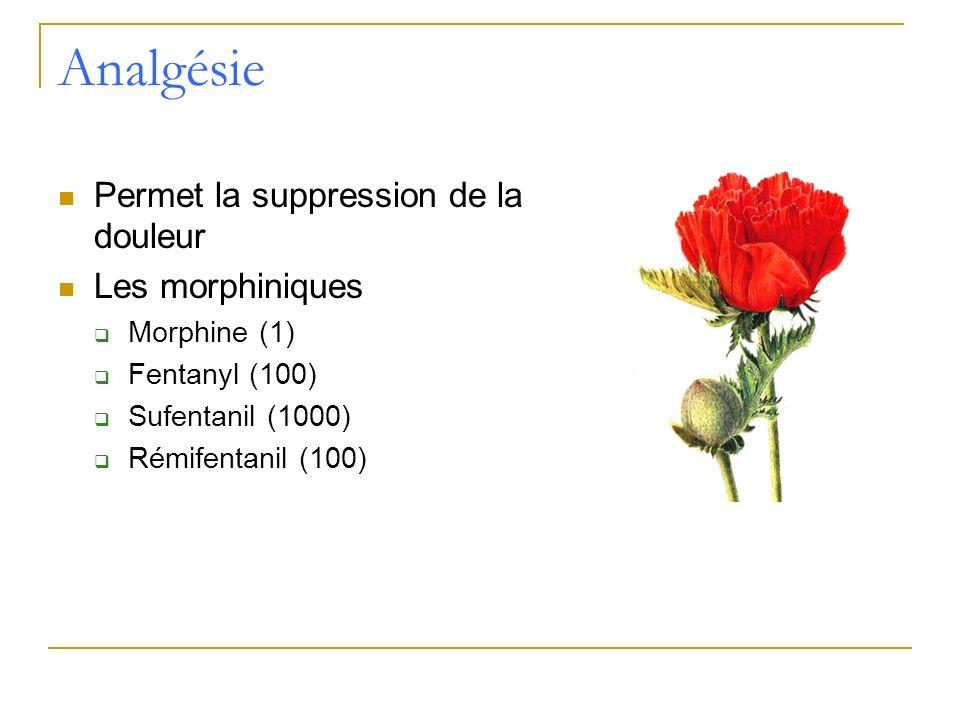Permet la suppression de la douleur Les morphiniques Morphine (1) Fentanyl (100) Sufentanil (1000) Rémifentanil (100)