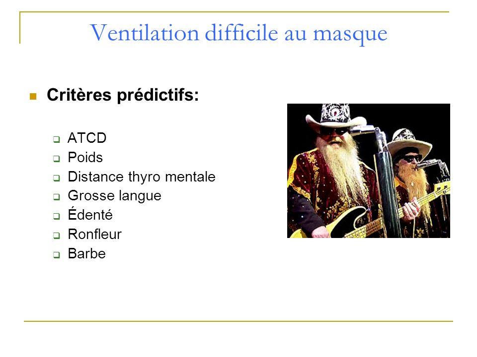 Ventilation difficile au masque Critères prédictifs: ATCD Poids Distance thyro mentale Grosse langue Édenté Ronfleur Barbe