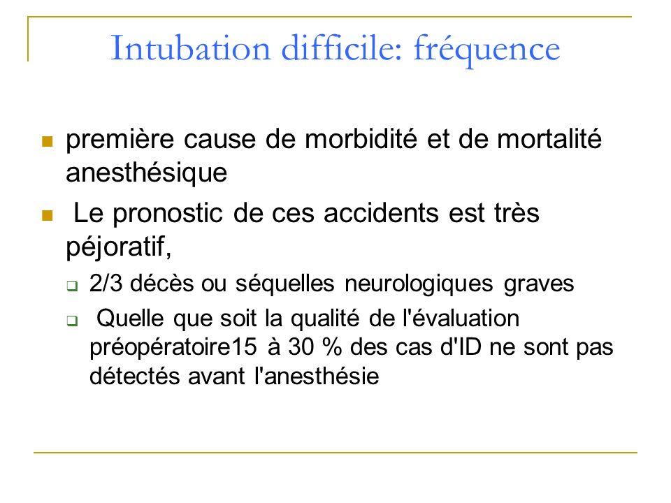 Intubation difficile: fréquence première cause de morbidité et de mortalité anesthésique Le pronostic de ces accidents est très péjoratif, 2/3 décès o