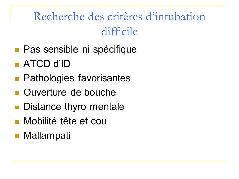 Recherche des critères dintubation difficile Pas sensible ni spécifique ATCD dID Pathologies favorisantes Ouverture de bouche Distance thyro mentale M