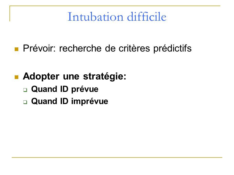 Intubation difficile Prévoir: recherche de critères prédictifs Adopter une stratégie: Quand ID prévue Quand ID imprévue