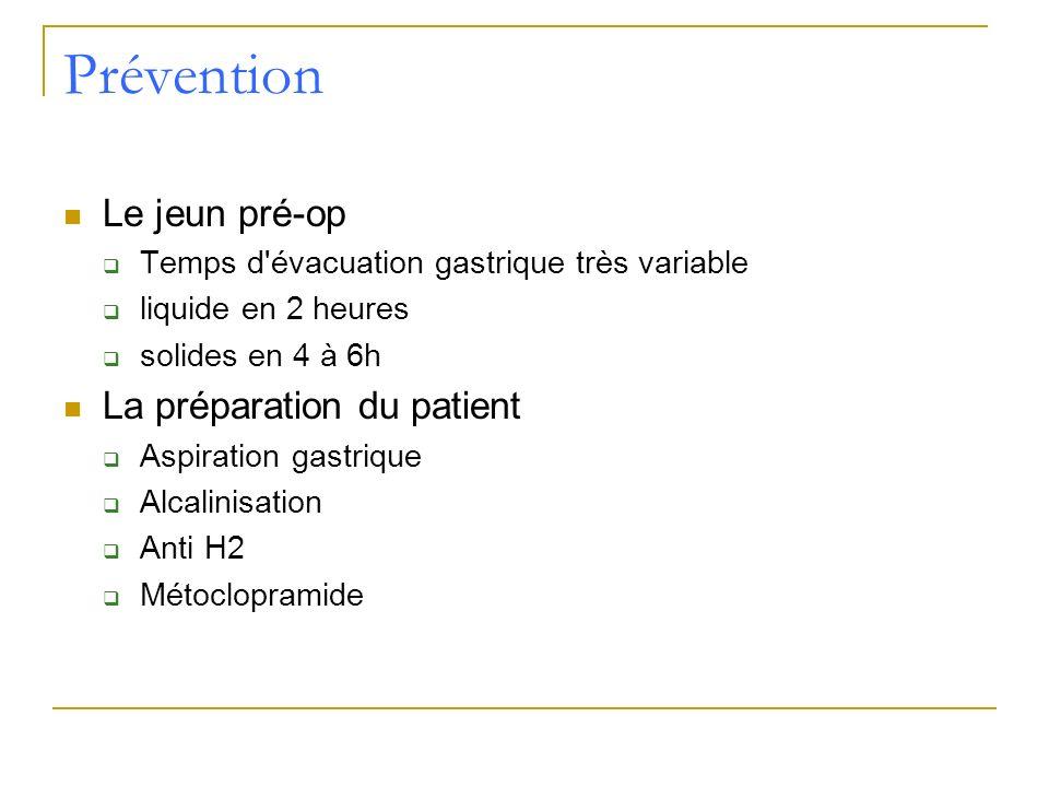 Prévention Le jeun pré-op Temps d'évacuation gastrique très variable liquide en 2 heures solides en 4 à 6h La préparation du patient Aspiration gastri