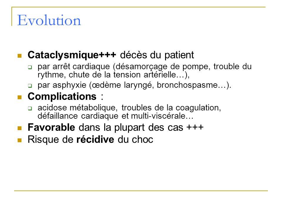 Evolution Cataclysmique+++ décès du patient par arrêt cardiaque (désamorçage de pompe, trouble du rythme, chute de la tension artérielle…), par asphyx