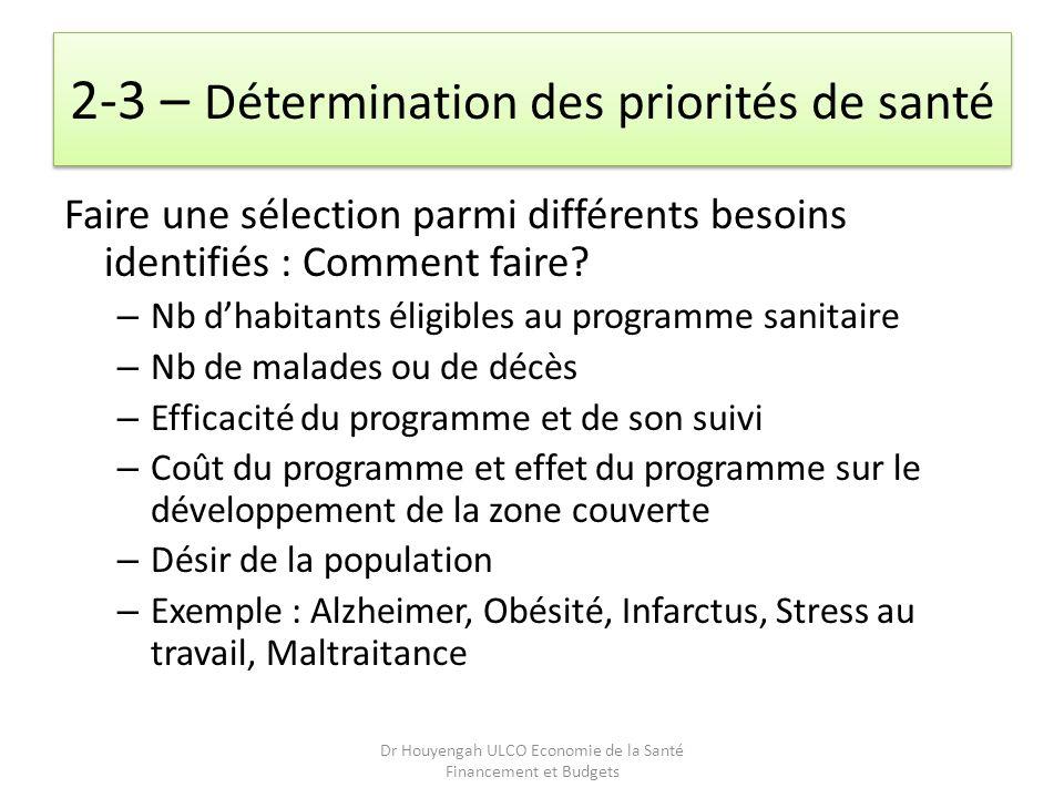 2-3 – Détermination des priorités de santé Faire une sélection parmi différents besoins identifiés : Comment faire? – Nb dhabitants éligibles au progr