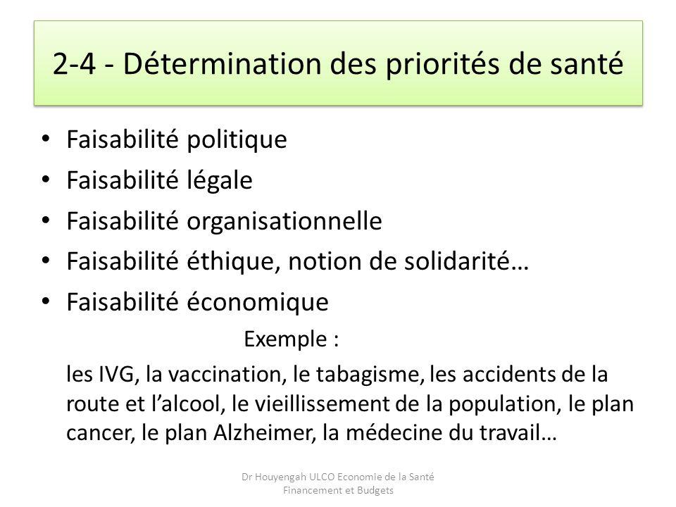 2-4 - Détermination des priorités de santé Faisabilité politique Faisabilité légale Faisabilité organisationnelle Faisabilité éthique, notion de solid