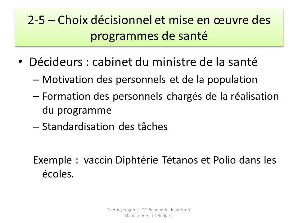 2-5 – Choix décisionnel et mise en œuvre des programmes de santé Décideurs : cabinet du ministre de la santé – Motivation des personnels et de la popu