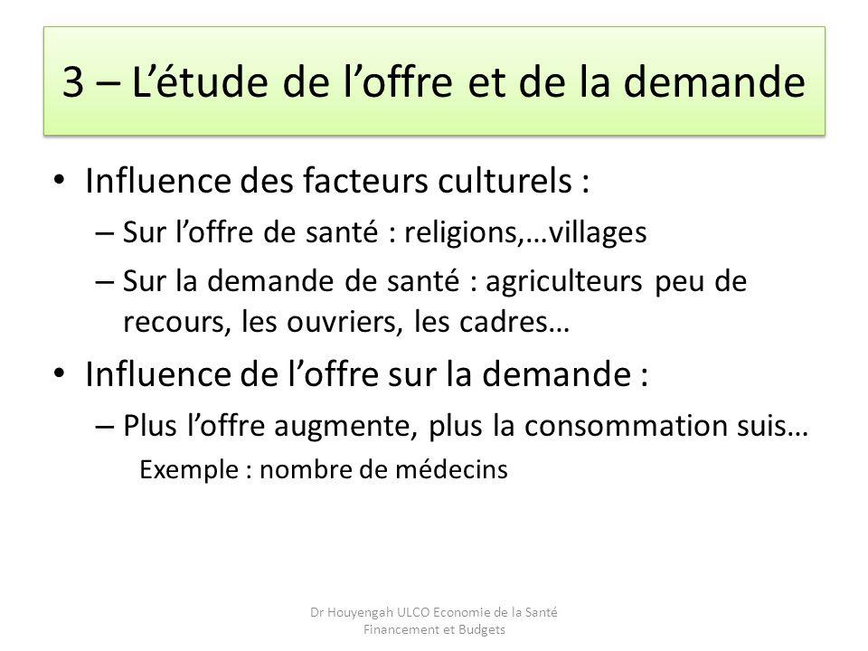3 – Létude de loffre et de la demande Influence des facteurs culturels : – Sur loffre de santé : religions,…villages – Sur la demande de santé : agric