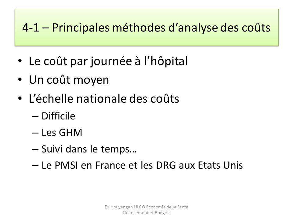 4-1 – Principales méthodes danalyse des coûts Le coût par journée à lhôpital Un coût moyen Léchelle nationale des coûts – Difficile – Les GHM – Suivi