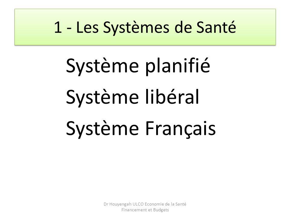 1 - Les Systèmes de Santé Système planifié Système libéral Système Français Dr Houyengah ULCO Economie de la Santé Financement et Budgets