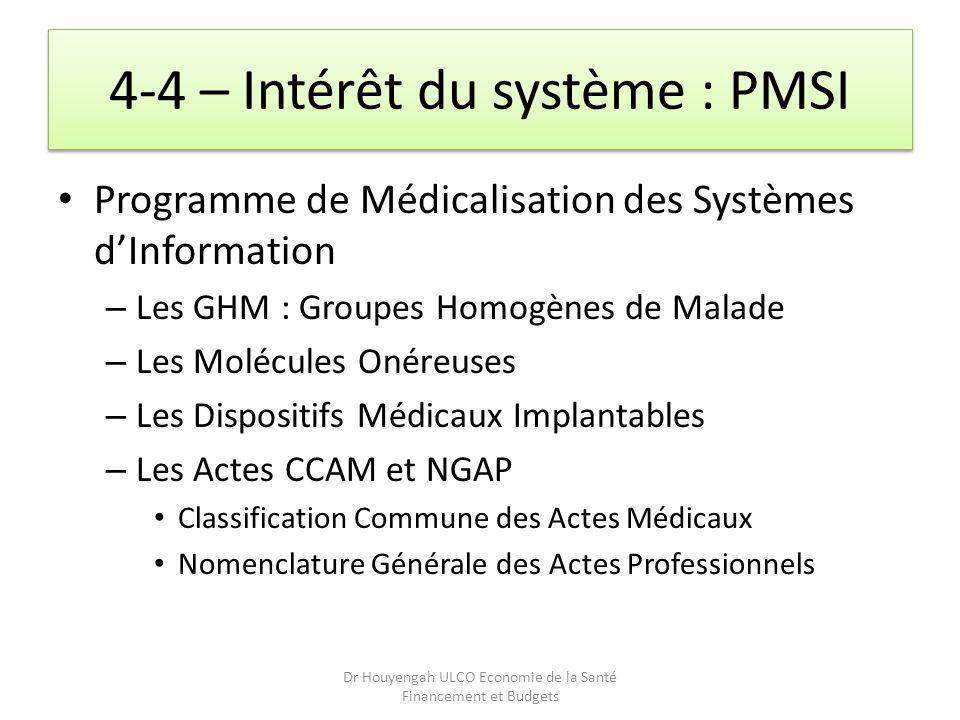 4-4 – Intérêt du système : PMSI Programme de Médicalisation des Systèmes dInformation – Les GHM : Groupes Homogènes de Malade – Les Molécules Onéreuse