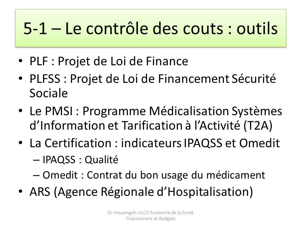 5-1 – Le contrôle des couts : outils PLF : Projet de Loi de Finance PLFSS : Projet de Loi de Financement Sécurité Sociale Le PMSI : Programme Médicali