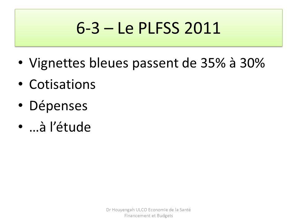 6-3 – Le PLFSS 2011 Vignettes bleues passent de 35% à 30% Cotisations Dépenses …à létude Dr Houyengah ULCO Economie de la Santé Financement et Budgets