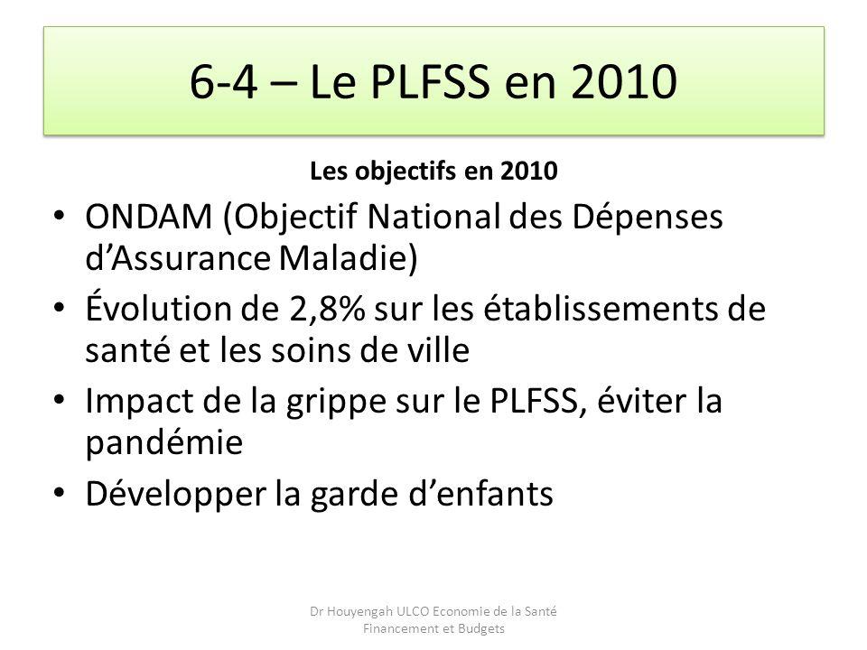 6-4 – Le PLFSS en 2010 Les objectifs en 2010 ONDAM (Objectif National des Dépenses dAssurance Maladie) Évolution de 2,8% sur les établissements de san