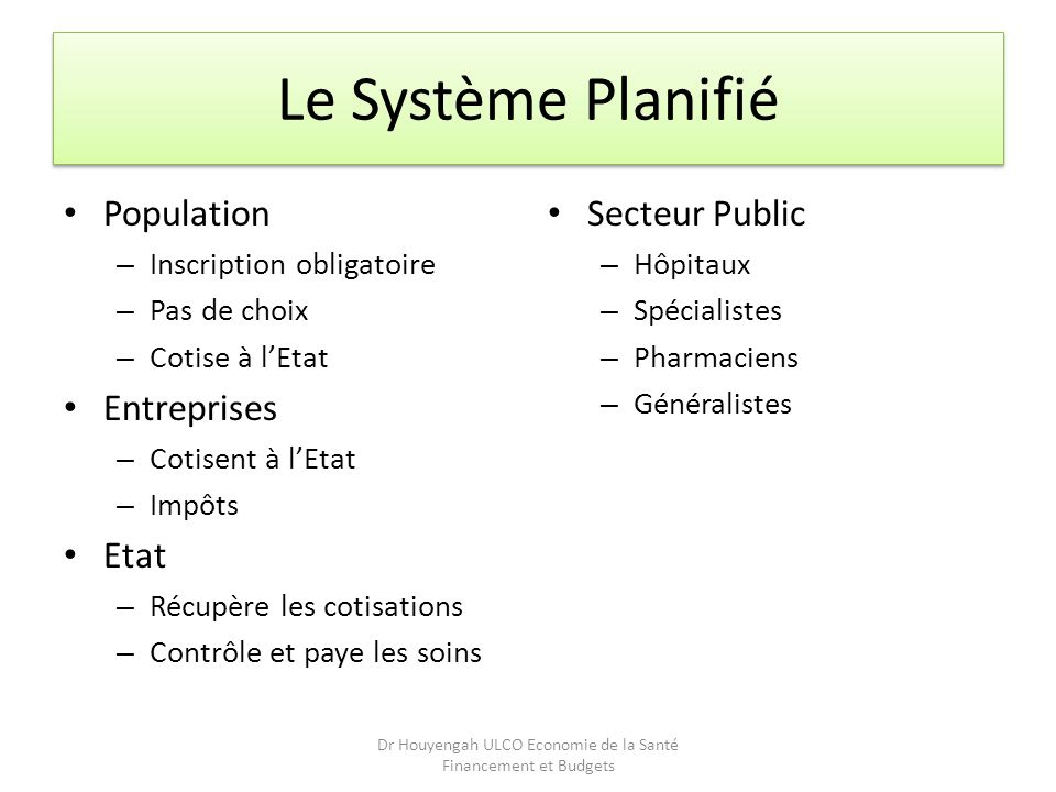 Le Système Planifié Population – Inscription obligatoire – Pas de choix – Cotise à lEtat Entreprises – Cotisent à lEtat – Impôts Etat – Récupère les c